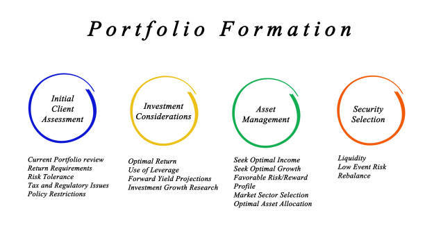 Tips To Improve The Application Portfolio In Your Business